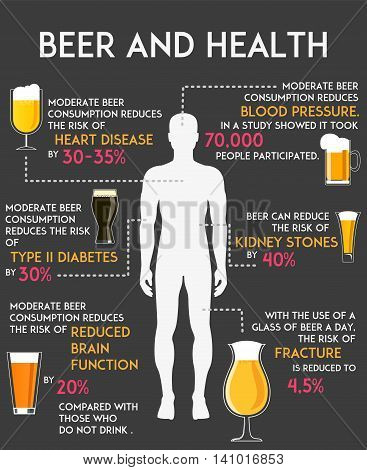 Drinking alcohol beer influence your body and health infographics vector illustration. Beer consumption concept poster.