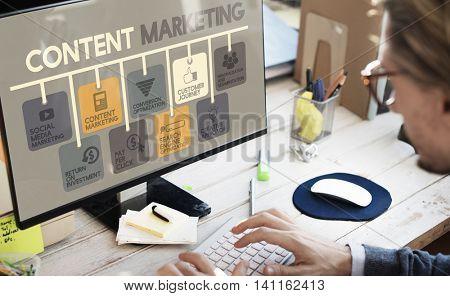 Content Marketing Blog Marketing Advertise Concept
