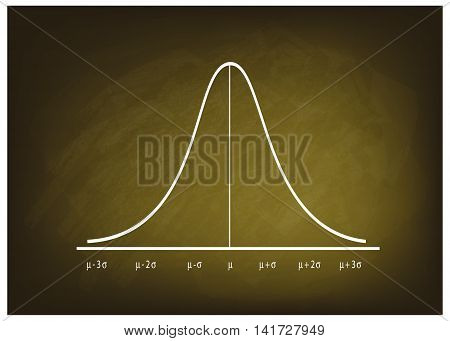 Business and Marketing Concepts Illustration of Gaussian Bell or Normal Distribution Curve on Green Chalkboard Background.