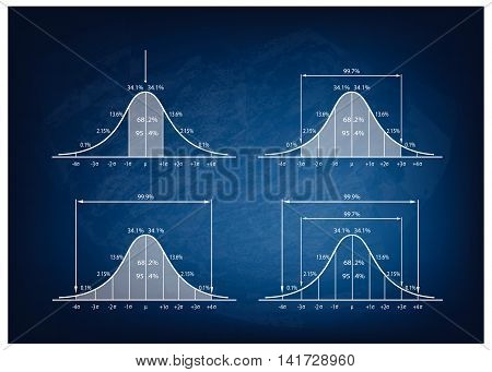 Business and Marketing Concepts Illustration Collection of Gaussian Bell Curve Chart or Normal Distribution Curve Graph on Blackboard Background.