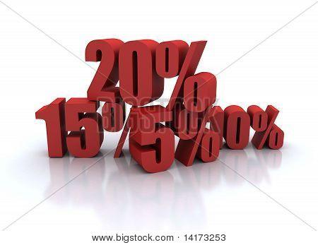 Percent, sales concept