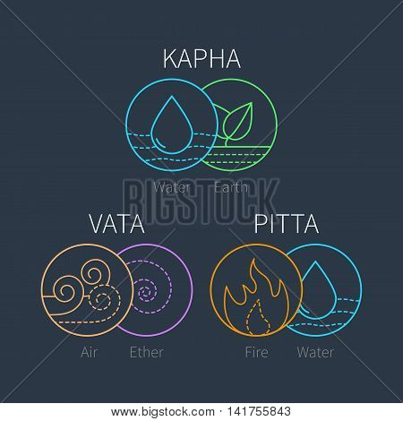 Ayurveda Vector Elements And Doshas On Dark Bacground