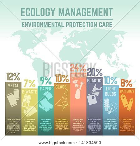 Waste and ecology management environmental protection infographics. Chart garbage in the world, management separation garbage, vector illustration
