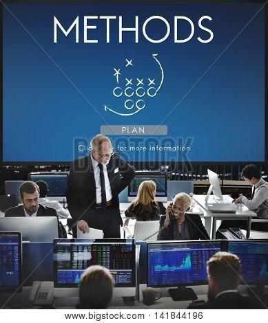 Methods Accomplish Approach Procedure System Concept