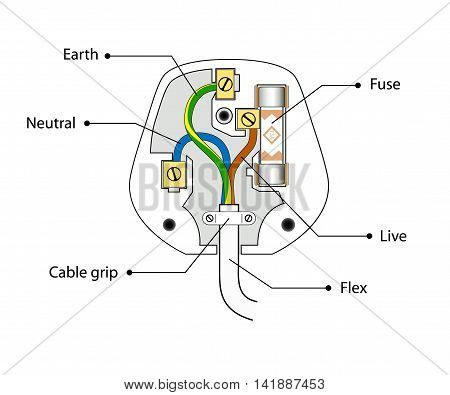 Open uk three pin plug case: fuse, wires. Isolated illustration. Vector. poster
