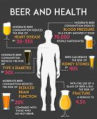 Drinking alcohol beer influence your body and health infographics vector illustration. Beer consumption concept poster. poster