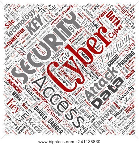 Conceptual cyber security online access technology square red word cloud isolated background. Collage of phishing, key virus, data attack, crime, firewall password, harm, spam protection poster