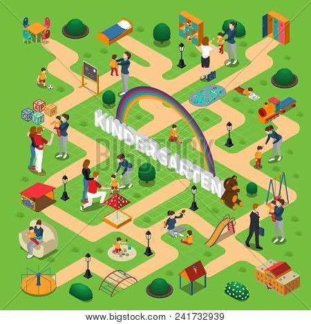 Kindergarten Isometric Flowchart With Parents, Kids And Teachers, Interior Objects And Play Ground E