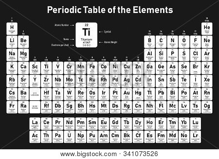 Periodic Table Of The Elements - Shows Atomic Number, Symbol, Name, Atomic Weight And Electrons Per