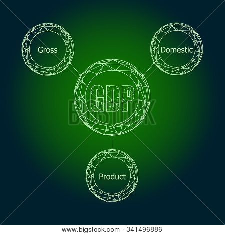 Acronym Gdp - Gross Domestic Product. Business Conceptual Image.