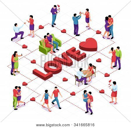 Isometric Couple Love Flowchart Composition With Characters Of Heterosexual Partners Heart Signs And