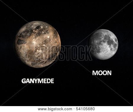 Ganymede And The Moon
