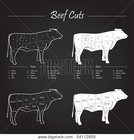 Beef cuts - blackboard
