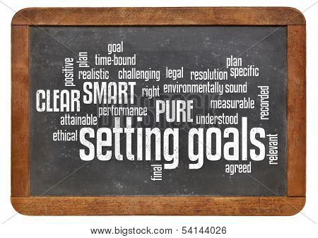 cloud of words or tags related to setting goals and SMART, PURE and CLEAR methods on a  vintage slate blackboard isolated on white