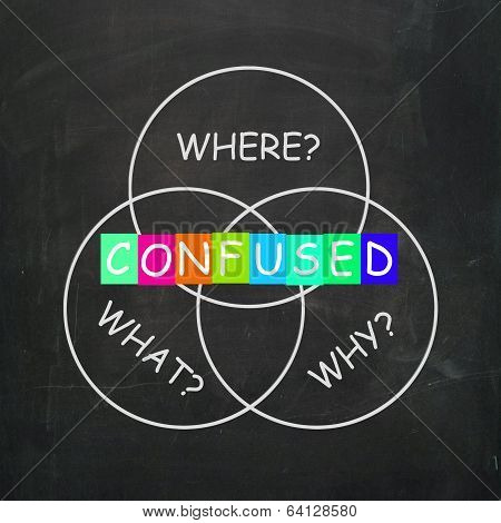 Confused Referring to Why What Where and Uncertainty poster