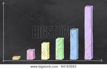 Diagram On Blank Blackboard