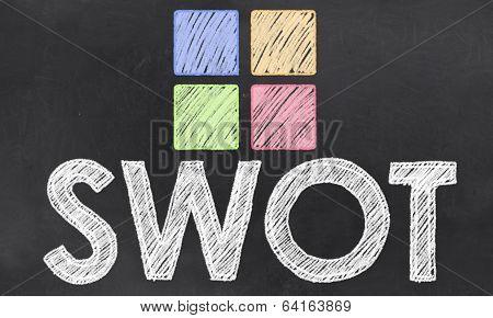 Swot On Blackboard