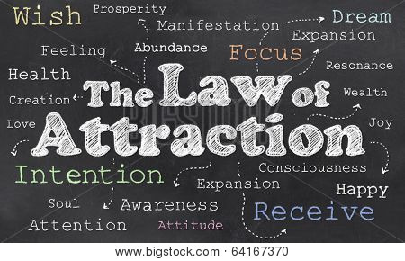 Law of Attraction on Blackboard with Words poster