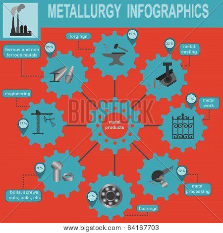 Metallurgical industry info graphics. Vector illustration