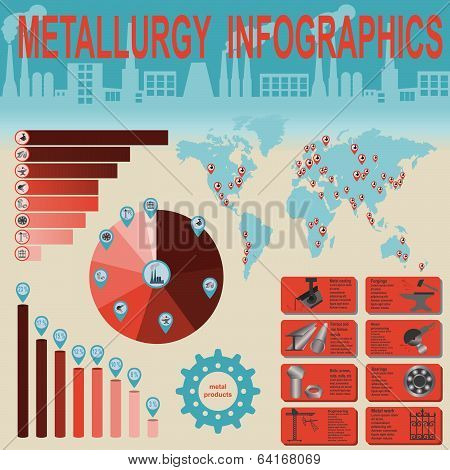 Metallurgical industry info graphics.