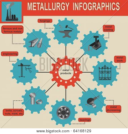 Metallurgical industry info graphics. Vector illustration
