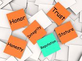 Reputation  Note Meaning Integrity Honesty And Credibility poster