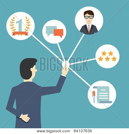 Customer Relationship Management. System For Managing Interactions With Current And Future Customers