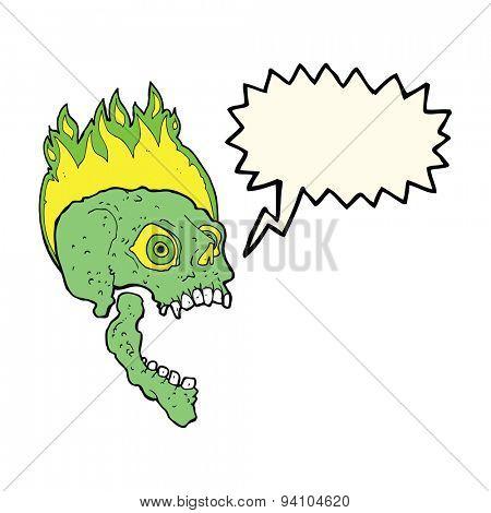 cartoon shrieking skull