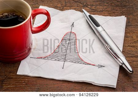 Gaussian (bell) curve or normal distribution graph on white napkin with a cup of coffee