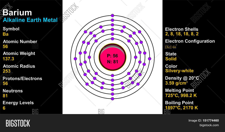 Barium atom image photo bigstock barium atom biocorpaavc Images