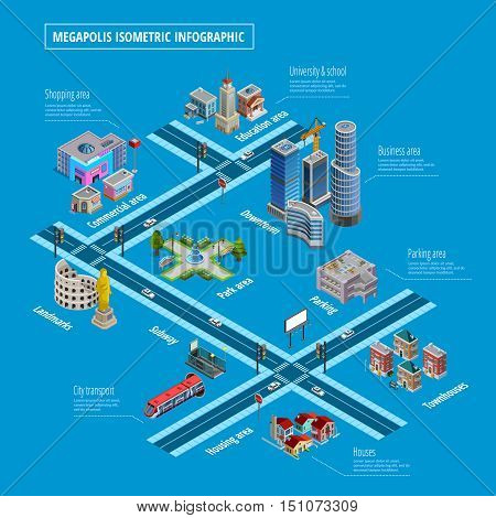 Megapolis multilevel infrastructure elements isometric infohraphic layout poster with shopping business residential and recreational areas vector illustration