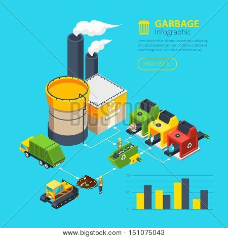 Isometric infographics of garbage recycling system with scheme structure elements and statistic bar charts vector illustration