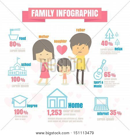 Infographic Family love father mom baby relaxing Timeshares Shaping the Future joyful on white background