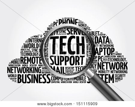 Tech Support Word Cloud