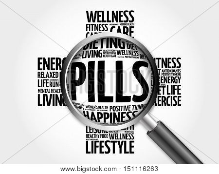 Pills Word Cloud With Magnifying Glass