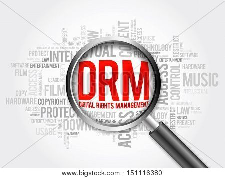 Drm - Digital Rights Management Word Cloud