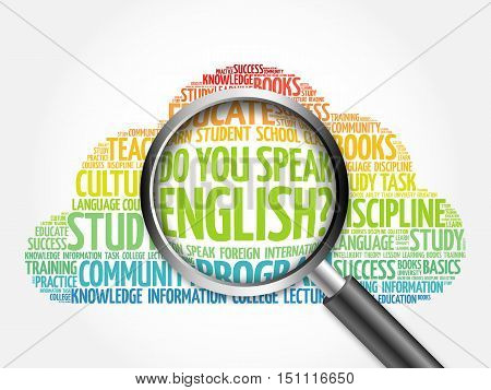Do You Speak English? Word Cloud
