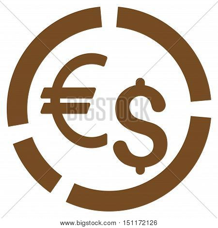 Currency Diagram icon. Glyph style is flat iconic symbol with rounded angles, brown color, white background.