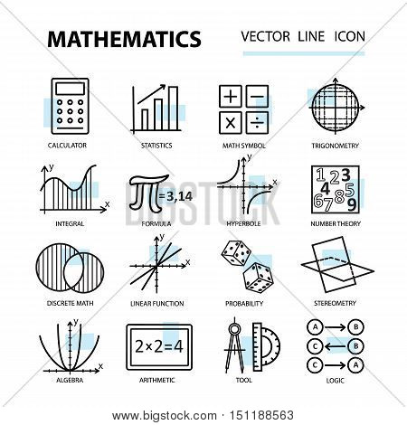 Set of modern thin line icons for math. Vector illustration with different elements on the subject mathematics.