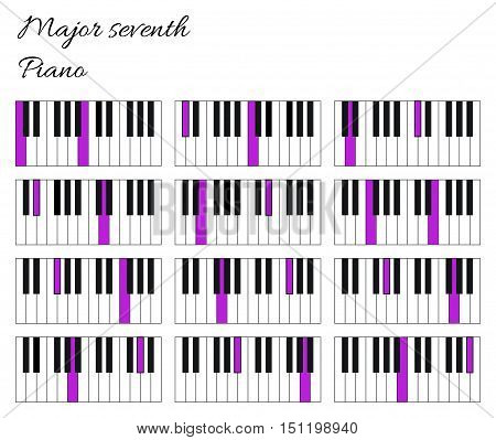 Piano major seventh interval infographics with keyboard isolated on white