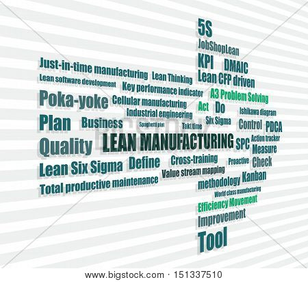 lean manufacturing continuous improvement approach abstract vector illustration
