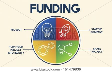 Funding Donation Budget Invest Banking Money Concept