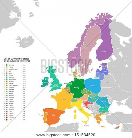 List of European Union countries with population infographics. Simplified vector map with all Europe countries in different colors.
