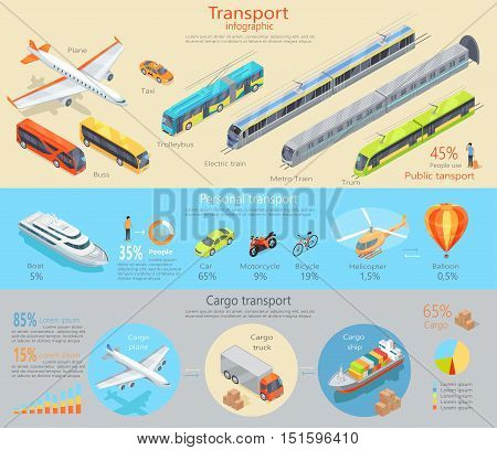 Transport infographic. Public transport. Personal transport. Cargo transport. Statistics of transport usage. Shown amount of people using each type of transportation. Transport system concept. Vector