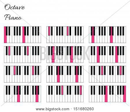 Piano octave interval infographics with keyboard isolated on white