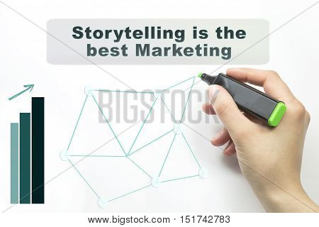 Hand writing Storytelling is the best Marketing with marker, business strategy as concept