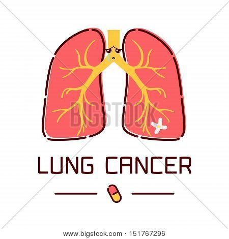 Lung cancer awareness poster with sad cartoon lungs character on white background. Human body organs anatomy icon. Respiratory system disease. Medical concept. Vector illustration.