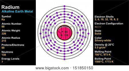 Vector - Radium Atom