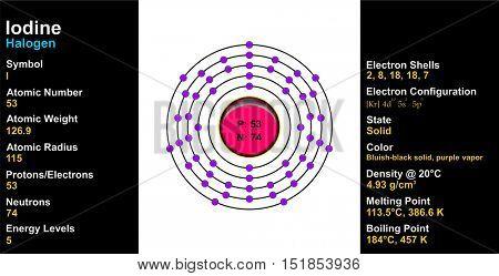 Vector - Iodine Atom