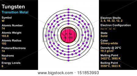 Vector - Tungsten Atom